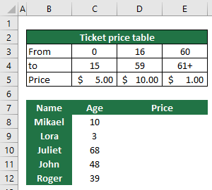 Hot to use HLOOKUP 4